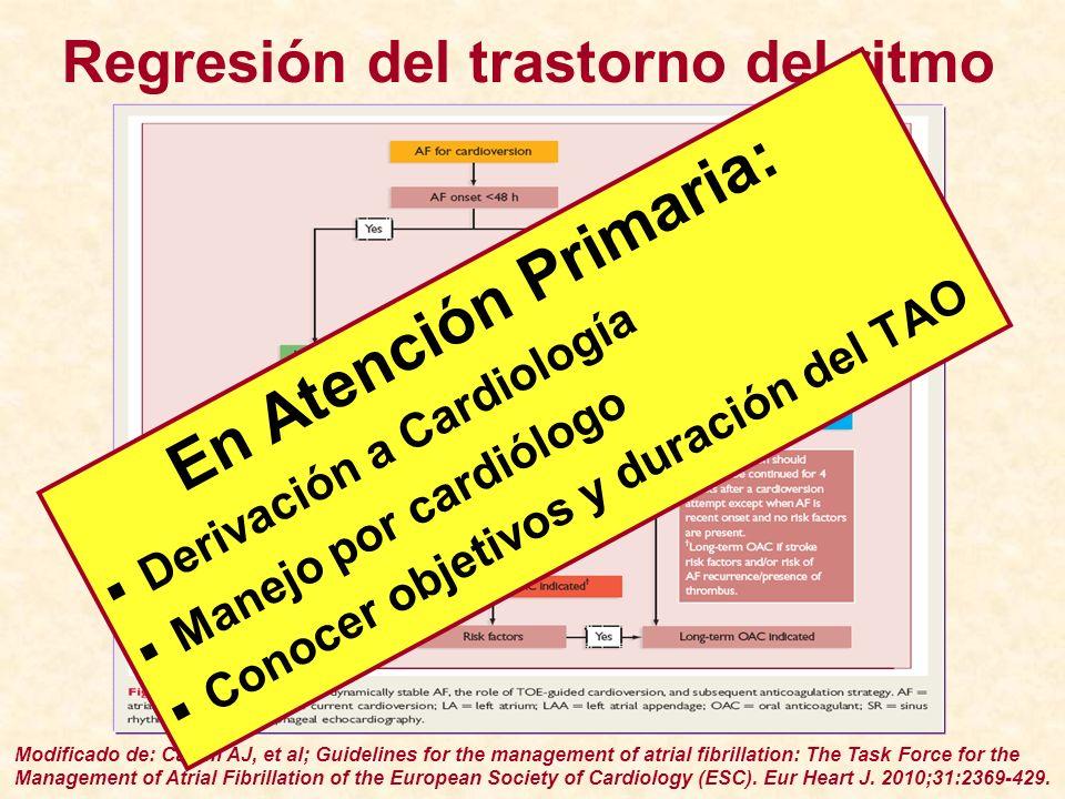 Regresión del trastorno del ritmo Modificado de: Camm AJ, et al; Guidelines for the management of atrial fibrillation: The Task Force for the Manageme