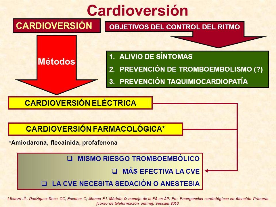 Cardioversión 1.ALIVIO DE SÍNTOMAS 2.PREVENCIÓN DE TROMBOEMBOLISMO (?) 3.PREVENCIÓN TAQUIMIOCARDIOPATÍA OBJETIVOS DEL CONTROL DEL RITMO CARDIOVERSIÓN