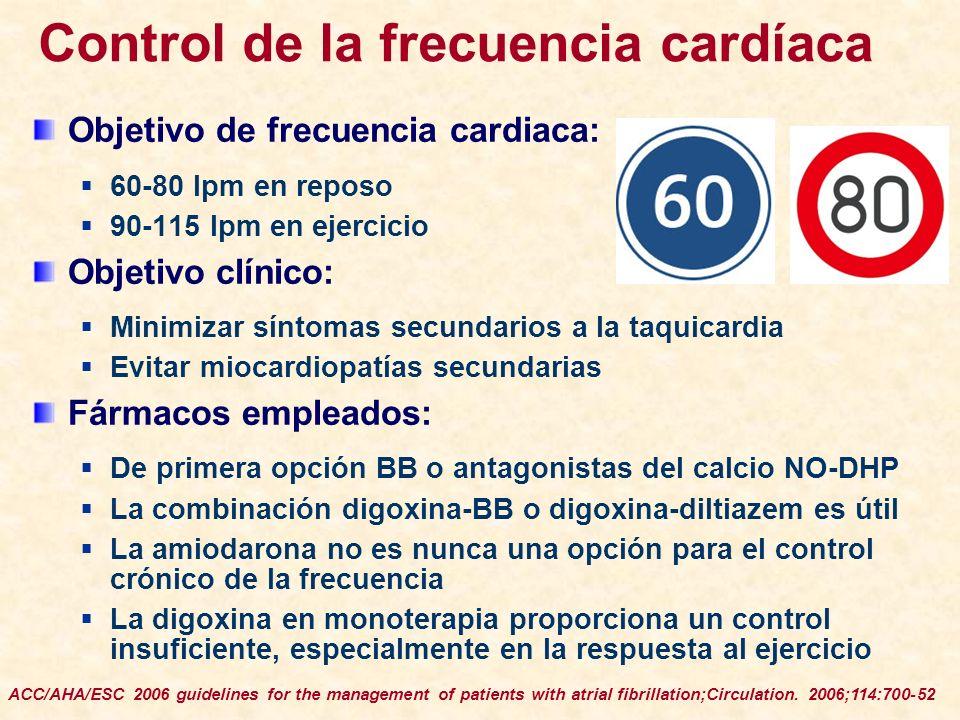 Objetivo de frecuencia cardiaca: 60-80 lpm en reposo 90-115 lpm en ejercicio Objetivo clínico: Minimizar síntomas secundarios a la taquicardia Evitar