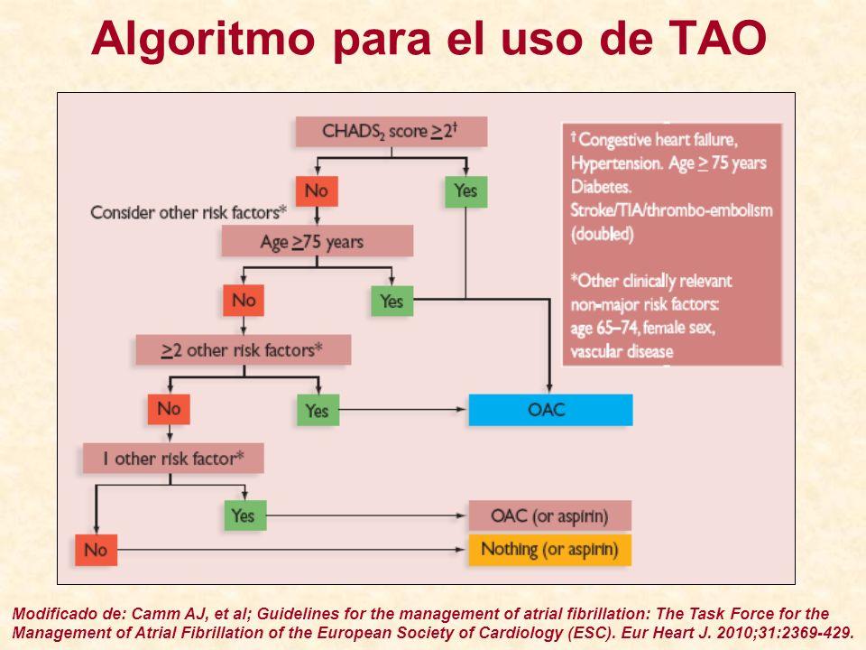 Algoritmo para el uso de TAO Modificado de: Camm AJ, et al; Guidelines for the management of atrial fibrillation: The Task Force for the Management of