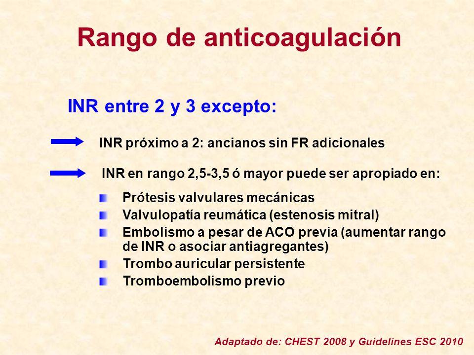 INR entre 2 y 3 excepto: Rango de anticoagulación Adaptado de: CHEST 2008 y Guidelines ESC 2010 INR próximo a 2: ancianos sin FR adicionales Prótesis