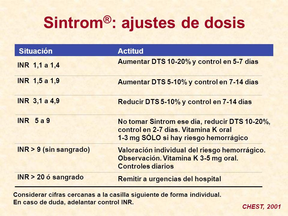 Sintrom ® : ajustes de dosis CHEST, 2001 Considerar cifras cercanas a la casilla siguiente de forma individual. En caso de duda, adelantar control INR