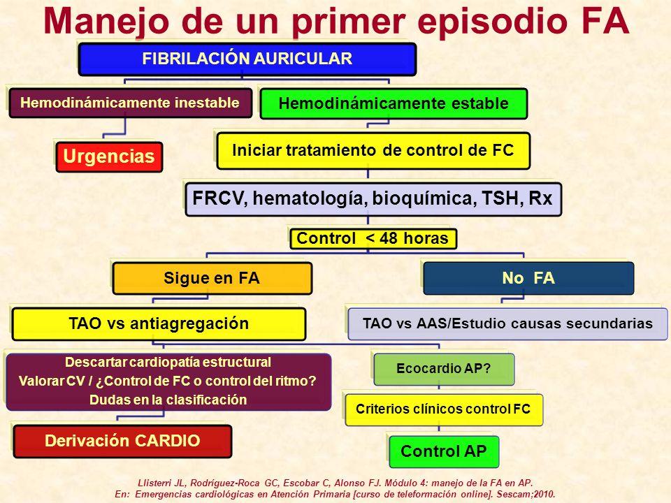 Manejo de un primer episodio FA FIBRILACIÓN AURICULAR Hemodinámicamente inestable Urgencias Hemodinámicamente estable Iniciar tratamiento de control d