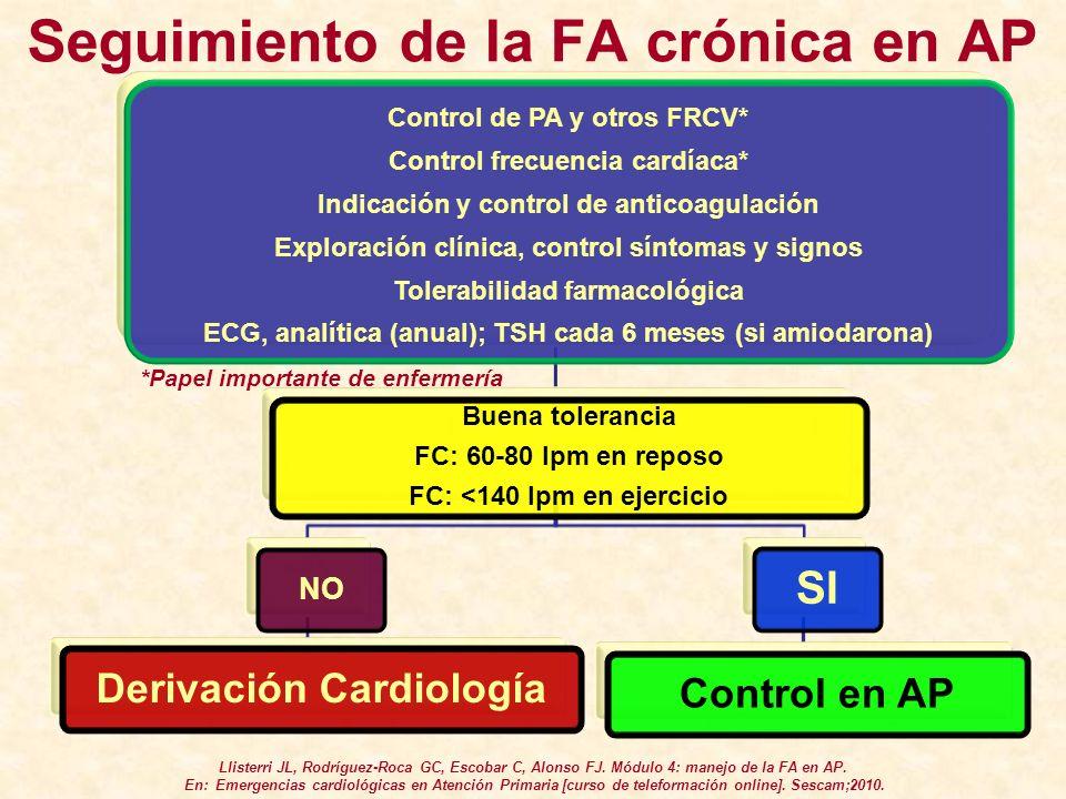 Seguimiento de la FA crónica en AP Buena tolerancia FC: 60-80 lpm en reposo FC: <140 lpm en ejercicio NO Derivación Cardiología SI Control en AP Contr