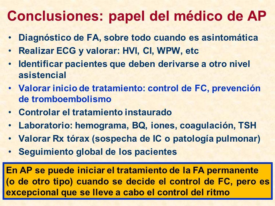 Conclusiones: papel del médico de AP Diagnóstico de FA, sobre todo cuando es asintomática Realizar ECG y valorar: HVI, CI, WPW, etc Identificar pacien