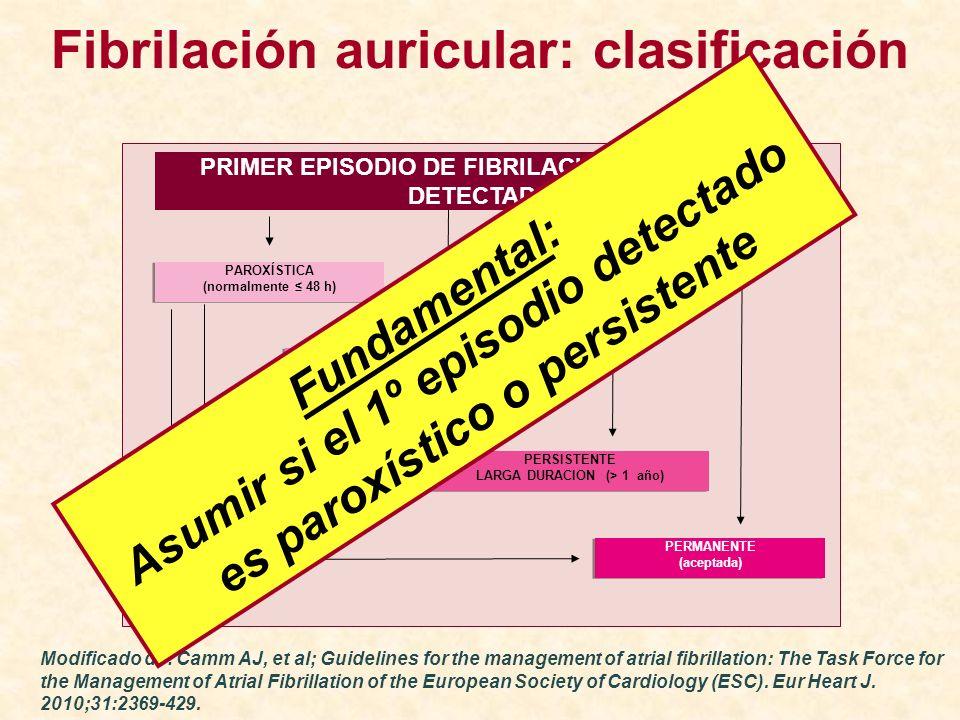 PERSISTENTE (> 7 días o requiere CV) PRIMER EPISODIO DE FIBRILACION AURICULAR DETECTADO PAROXÍSTICA (normalmente 48 h) PERMANENTE (aceptada) PERSISTEN