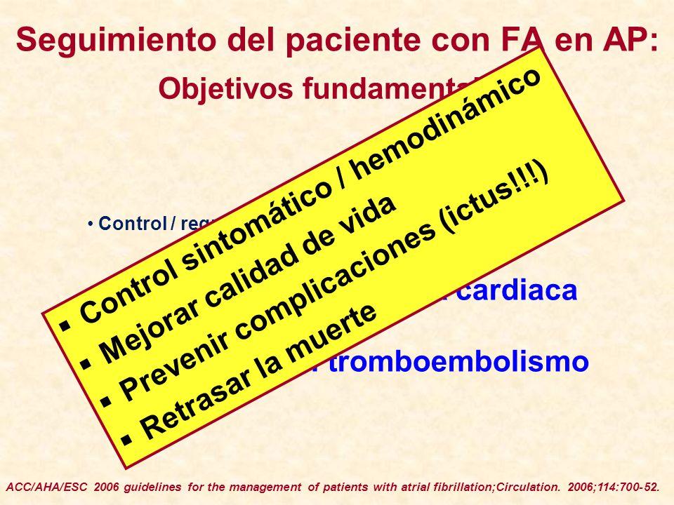 Seguimiento del paciente con FA en AP: Objetivos fundamentales Control / regresión del trastorno del ritmo Control de la frecuencia cardiaca Prevenció