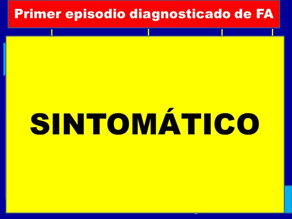 Primer episodio diagnosticado de FA Paroxistica < 48 horas Persistente >7 días o requiere CVE Larga duración > 1 año Permanente aceptada SINTOMÁTICO