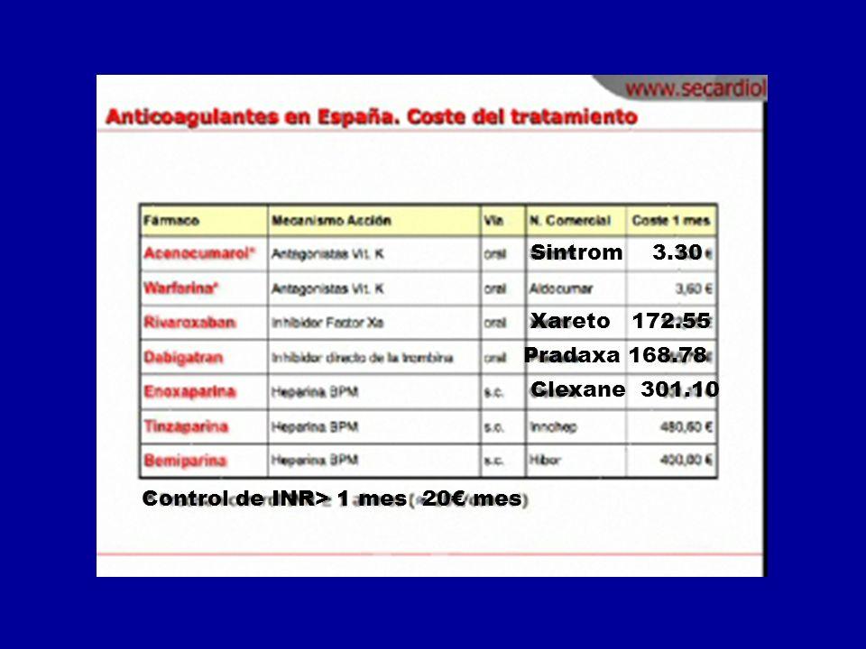 Sintrom 3.30 Pradaxa 168.78 Clexane 301.10 Xareto 172.55 Control de INR> 1 mes 20 mes
