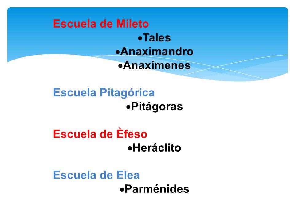Escuela de Mileto Tales Anaximandro Anaxímenes Escuela Pitagórica Pitágoras Escuela de Èfeso Heráclito Escuela de Elea Parménides