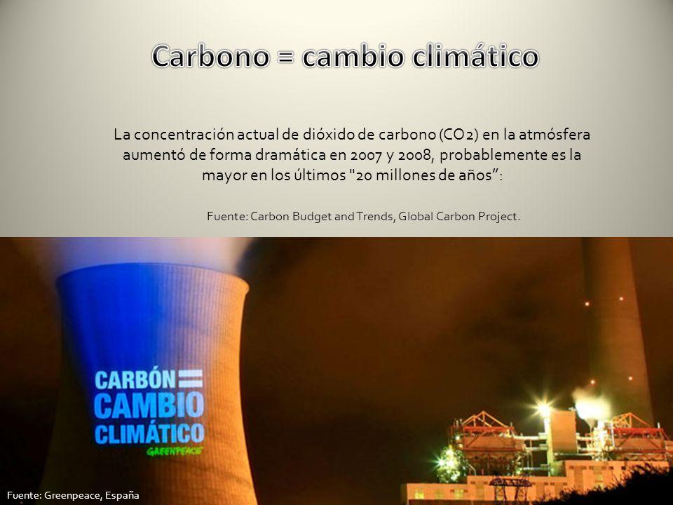 Fuente: Greenpeace, España La concentración actual de dióxido de carbono (CO2) en la atmósfera aumentó de forma dramática en 2007 y 2008, probablement