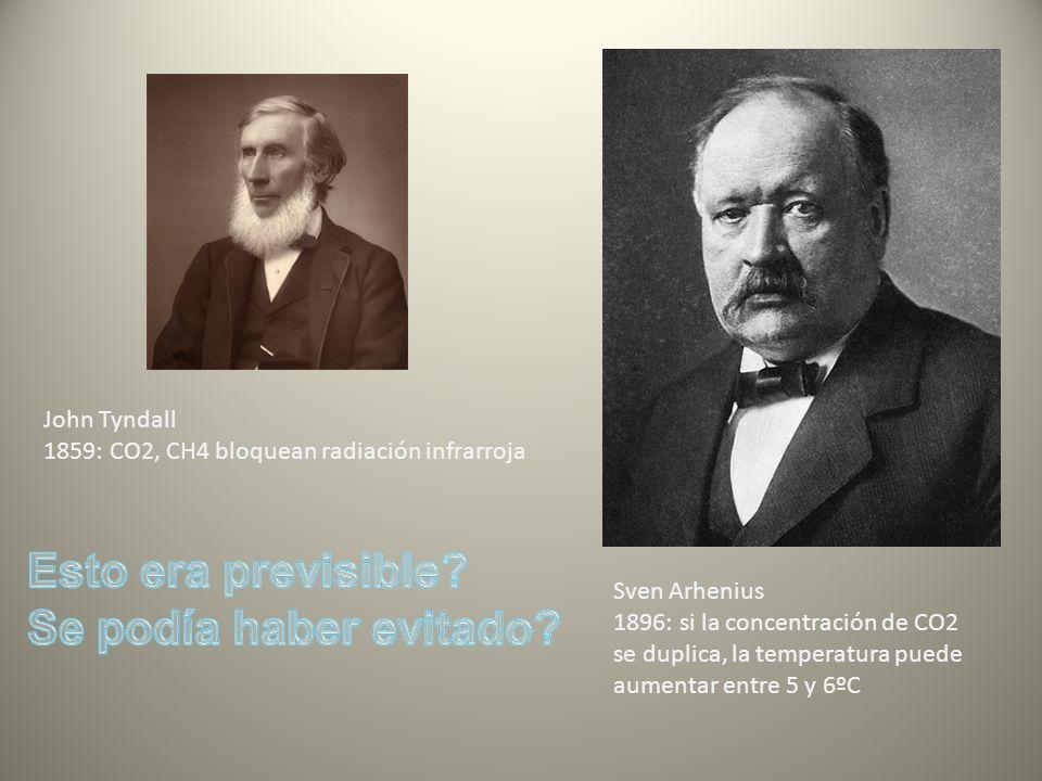 John Tyndall 1859: CO2, CH4 bloquean radiación infrarroja Sven Arhenius 1896: si la concentración de CO2 se duplica, la temperatura puede aumentar ent