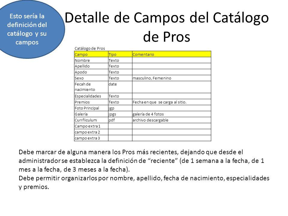 Detalle de Campos del Catálogo de Pros Debe marcar de alguna manera los Pros más recientes, dejando que desde el administrador se establezca la definición de reciente (de 1 semana a la fecha, de 1 mes a la fecha, de 3 meses a la fecha).