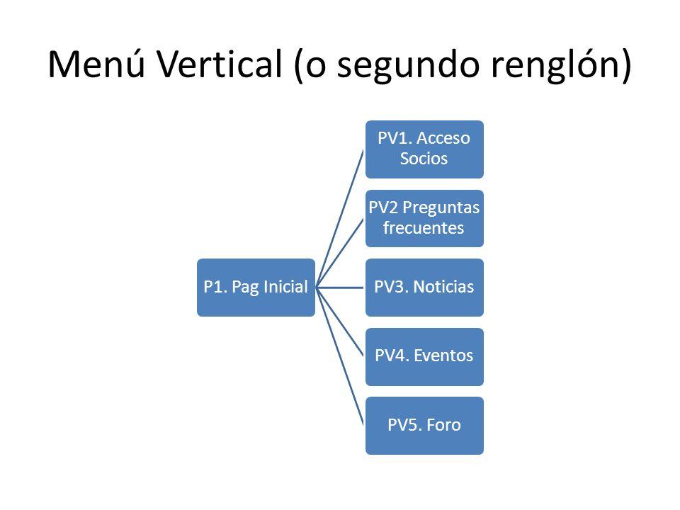 Menú Vertical (o segundo renglón) P1. Pag Inicial PV1.