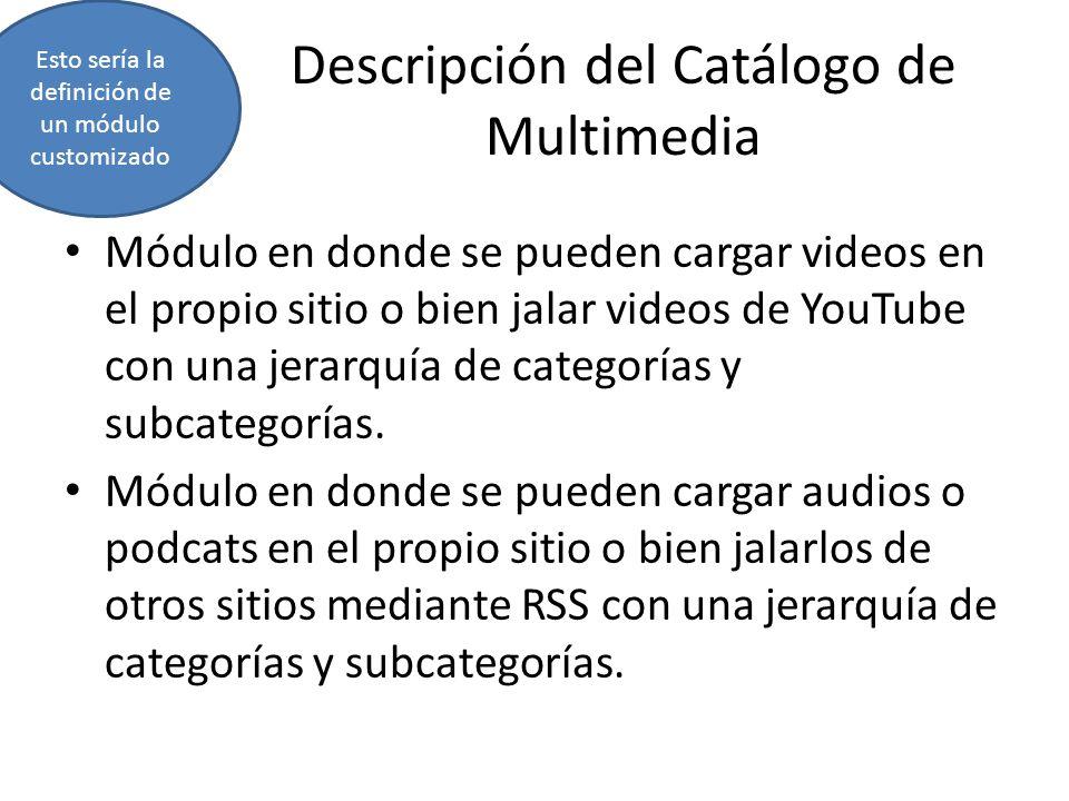 Descripción del Catálogo de Multimedia Módulo en donde se pueden cargar videos en el propio sitio o bien jalar videos de YouTube con una jerarquía de categorías y subcategorías.