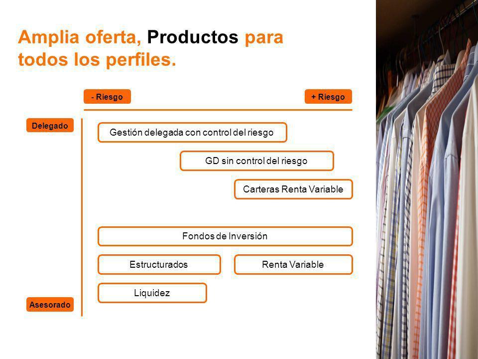 Amplia oferta, Productos para todos los perfiles.