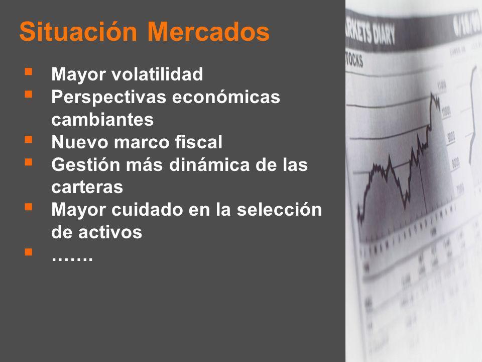 Mayor volatilidad Perspectivas económicas cambiantes Nuevo marco fiscal Gestión más dinámica de las carteras Mayor cuidado en la selección de activos …….