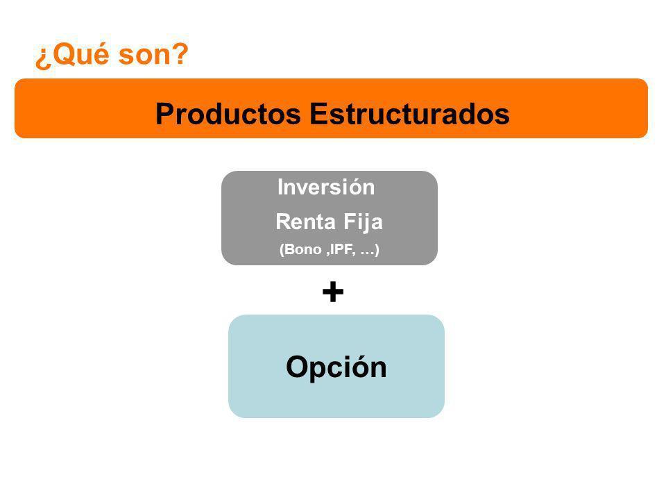 Inversión Renta Fija (Bono,IPF, …) Opción Productos Estructurados ¿Qué son +