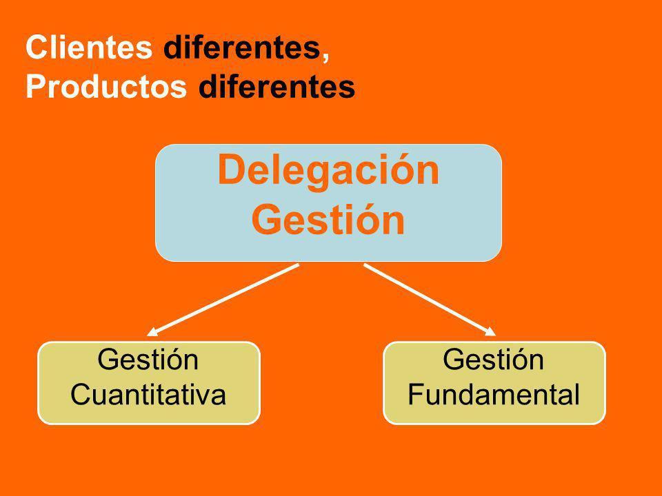 Clientes diferentes, Productos diferentes Delegación Gestión Cuantitativa Gestión Fundamental