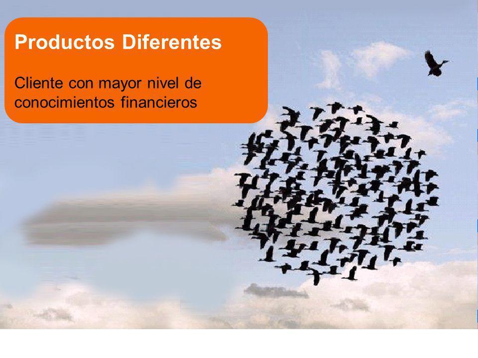 Productos Diferentes Cliente con mayor nivel de conocimientos financieros
