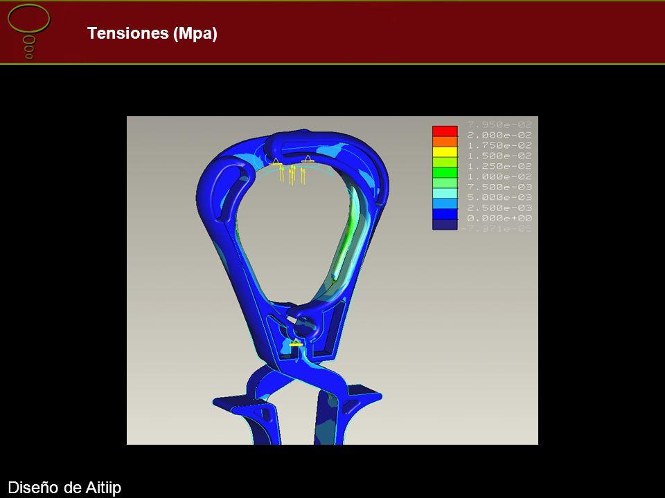 Tensiones (Mpa) Diseño de Aitiip