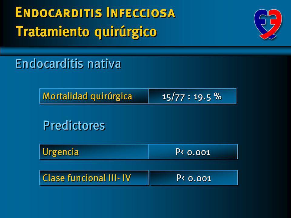 Endocarditis Infecciosa 70% 30% Urgencia Otros Trat. quirúrgico endocarditis nativa 68% 32% Tratamiento quirúrgico Tratamiento NO quirúrgico