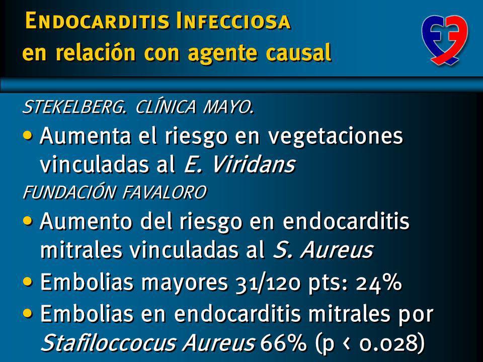 Endocarditis Infecciosa 28 episodios clínicos embólicos (24% de la población total ) 14 antes del inicio ATB. 12 luego de dos semanas ATB. 2 desconoci