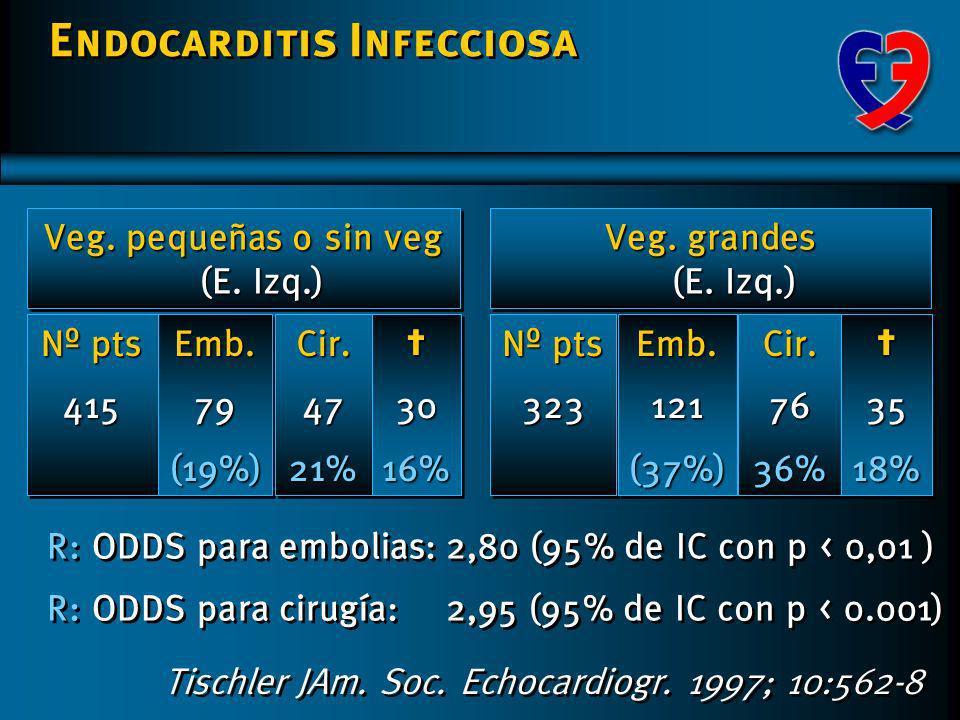 Endocarditis Infecciosa > 1 cm endocarditis izquierdas > 1.5 cm endocarditis derechas > 1 cm endocarditis izquierdas > 1.5 cm endocarditis derechas Ti