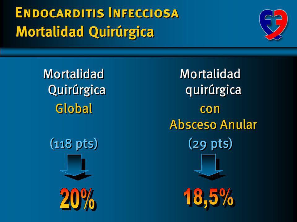 Endocarditis Infecciosa Por el hallazgo Ecocardiográfico aislado en el 40,6%. Asociado a insuficiencia cardíaca en 44,8% Sepsis intratable 6,6%. Por e