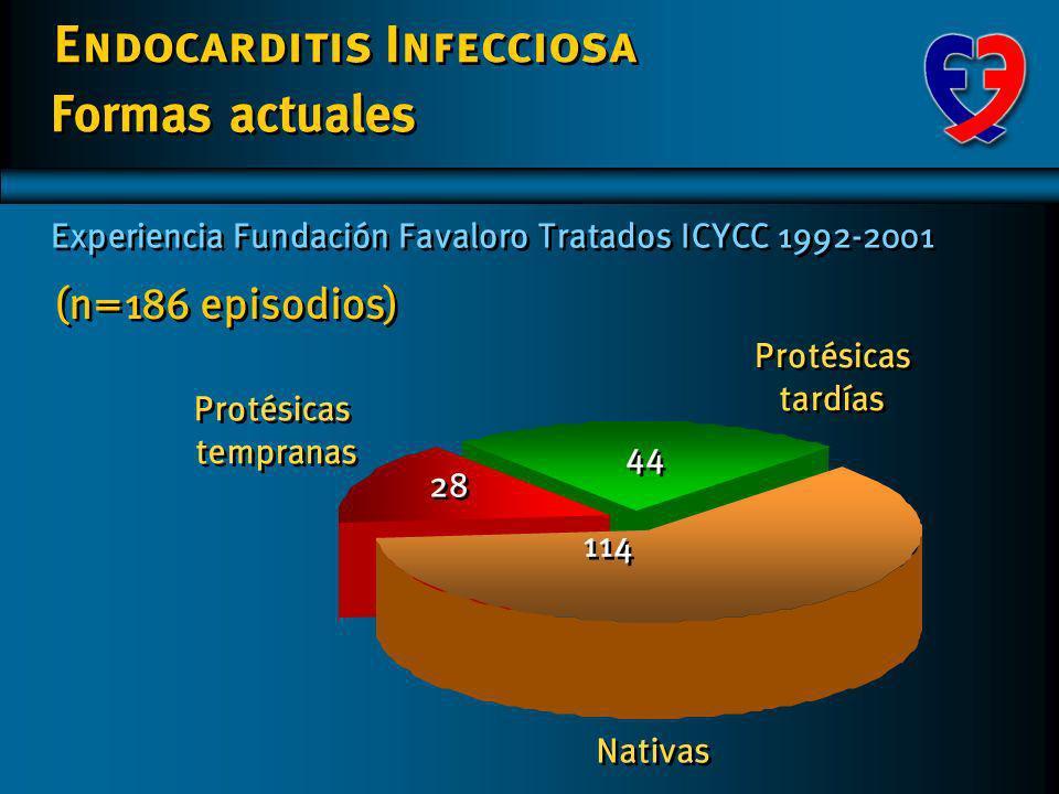 Endocarditis Infecciosa Válvulas protésicas Tempranas Tardías Válvulas protésicas Tempranas Tardías TotalesTotales 20(71%) 5(18%) 3(11%) --- 20(71%) 5(18%) 3(11%) --- 23(52,3%) 17(38,8%) 3(6,8%) 1(2,3%)-- 23(52,3%) 17(38,8%) 3(6,8%) 1(2,3%)--100(53,7%) 50(26,8%) 26(614%) 7(3,8%)2(1%)1(0,5%)100(53,7%) 7(3,8%)2(1%)1(0,5%) (1992-2001) Nº (%) Válvula aórtica Válvula Mitral Válvulas mitroaórtica Válvula tricúspide Válvula pulmonar Válvula aórtica y tricúspide (1992-2001) Nº (%) Válvula aórtica Válvula Mitral Válvulas mitroaórtica Válvula tricúspide Válvula pulmonar Válvula aórtica y tricúspide Válv.nativa57(50%) 28(24,5%) 20(17,5%) 6(5,3%) 2(1,8%) 1(0,9%) Sitio de la Infección