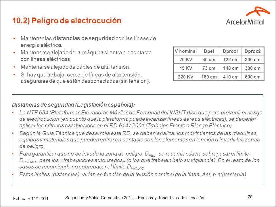 February 11 th 2011 Seguridad y Salud Corporativa 2011 – Equipos y dispositivos de elevación 27 No coloque ni fije cargas suspendidas a cualquier part