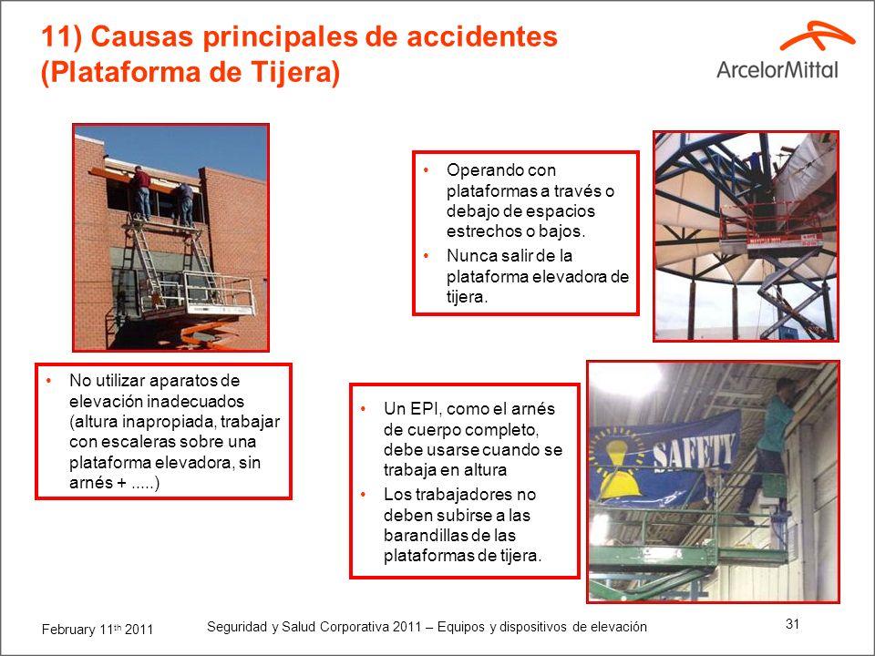 February 11 th 2011 Seguridad y Salud Corporativa 2011 – Equipos y dispositivos de elevación 30 10.2.1) ¿Qué ocurre si el equipo contacta con una líne