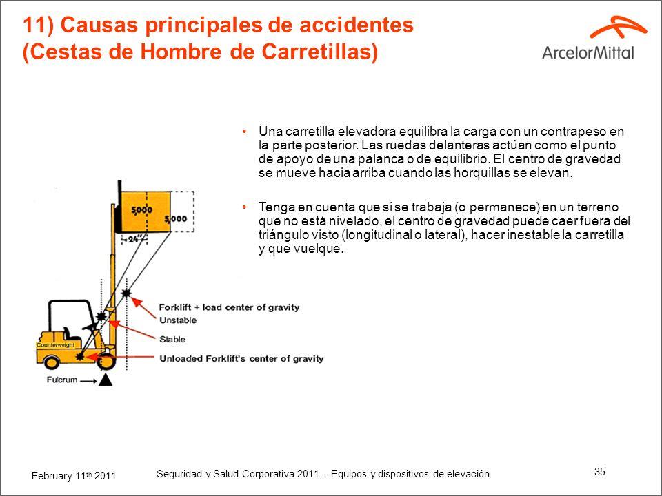 February 11 th 2011 Seguridad y Salud Corporativa 2011 – Equipos y dispositivos de elevación 34 Casi todos los vehículos industriales contrapesados mo