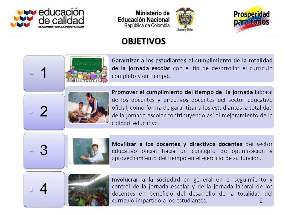 MARCO JURIDICO Ley 715 de 2001: Artículos 5º, 6º y 7º: Competencias de Nación, y Entidades Territoriales Certificadas Articulo 10.