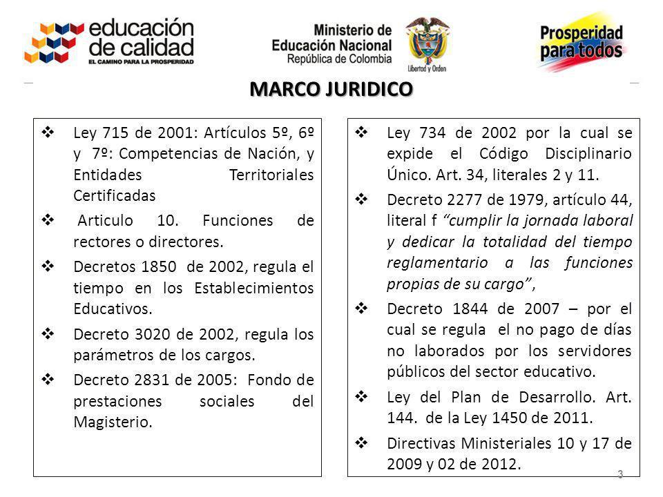 MARCO JURIDICO Ley 715 de 2001: Artículos 5º, 6º y 7º: Competencias de Nación, y Entidades Territoriales Certificadas Articulo 10. Funciones de rector