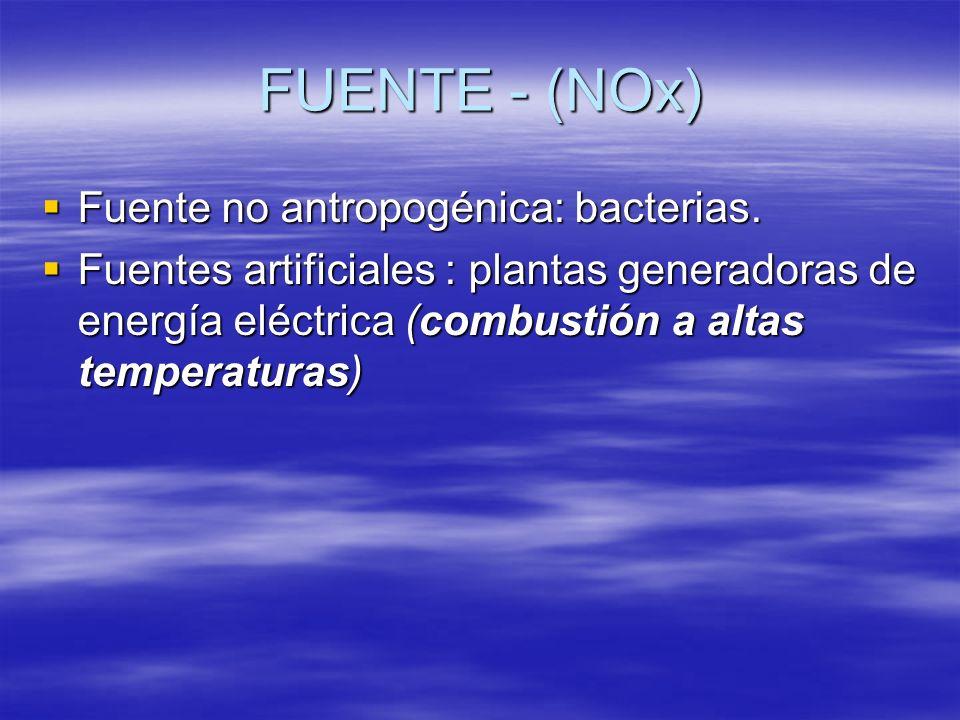 FUENTE - (NOx) Fuente no antropogénica: bacterias. Fuente no antropogénica: bacterias. Fuentes artificiales : plantas generadoras de energía eléctrica