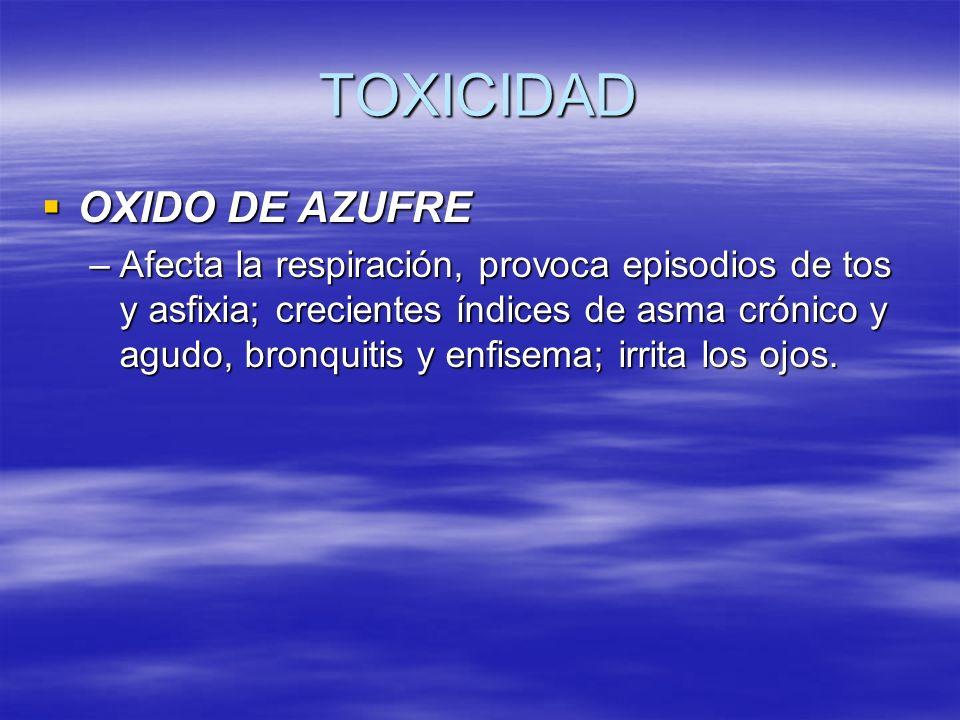 TOXICIDAD OXIDO DE AZUFRE OXIDO DE AZUFRE –Afecta la respiración, provoca episodios de tos y asfixia; crecientes índices de asma crónico y agudo, bron