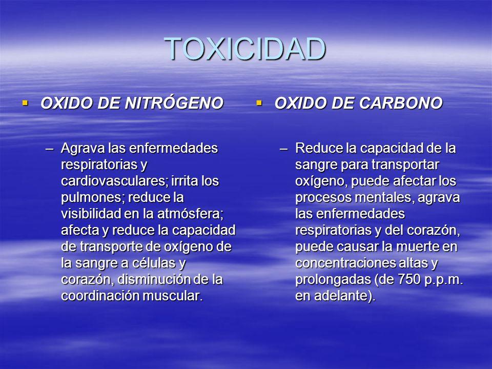 TOXICIDAD OXIDO DE NITRÓGENO OXIDO DE NITRÓGENO –Agrava las enfermedades respiratorias y cardiovasculares; irrita los pulmones; reduce la visibilidad