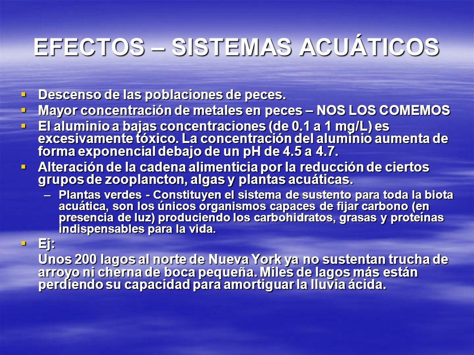 EFECTOS – SISTEMAS ACUÁTICOS Descenso de las poblaciones de peces. Descenso de las poblaciones de peces. Mayor concentración de metales en peces – NOS