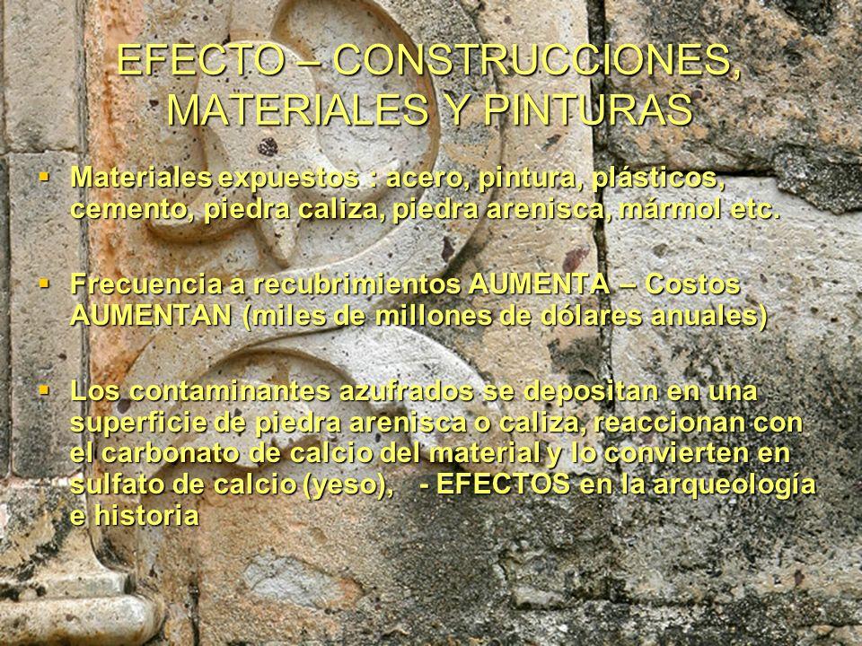 EFECTO – CONSTRUCCIONES, MATERIALES Y PINTURAS Materiales expuestos : acero, pintura, plásticos, cemento, piedra caliza, piedra arenisca, mármol etc.