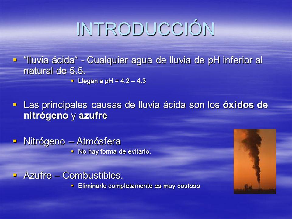 INTRODUCCIÓN lluvia ácida - Cualquier agua de lluvia de pH inferior al natural de 5.5. lluvia ácida - Cualquier agua de lluvia de pH inferior al natur