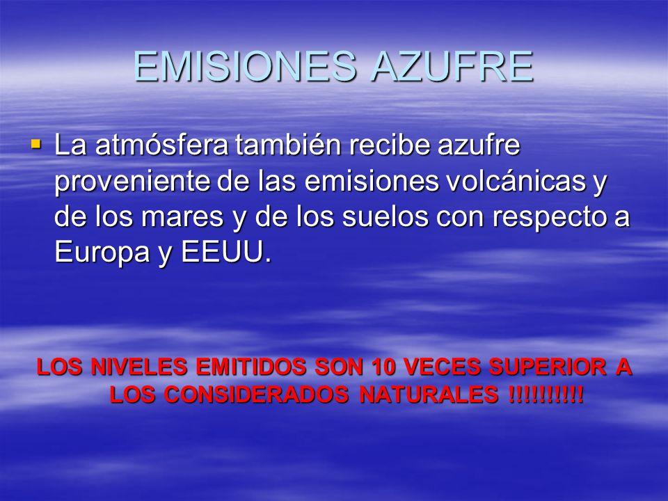 EMISIONES AZUFRE La atmósfera también recibe azufre proveniente de las emisiones volcánicas y de los mares y de los suelos con respecto a Europa y EEU