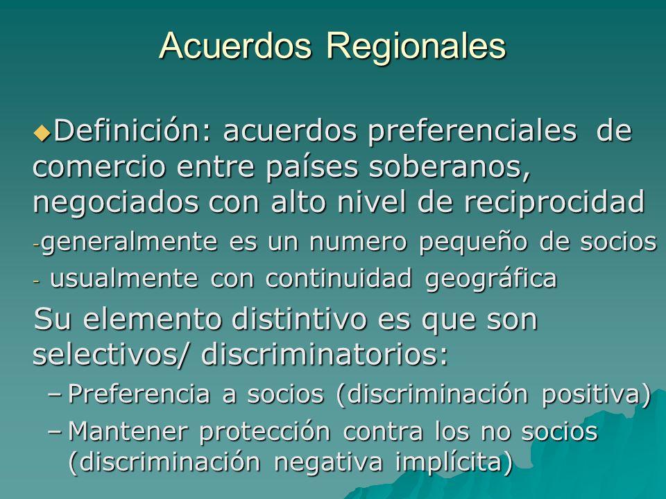 Acuerdos Regionales Definición: acuerdos preferenciales de comercio entre países soberanos, negociados con alto nivel de reciprocidad Definición: acue