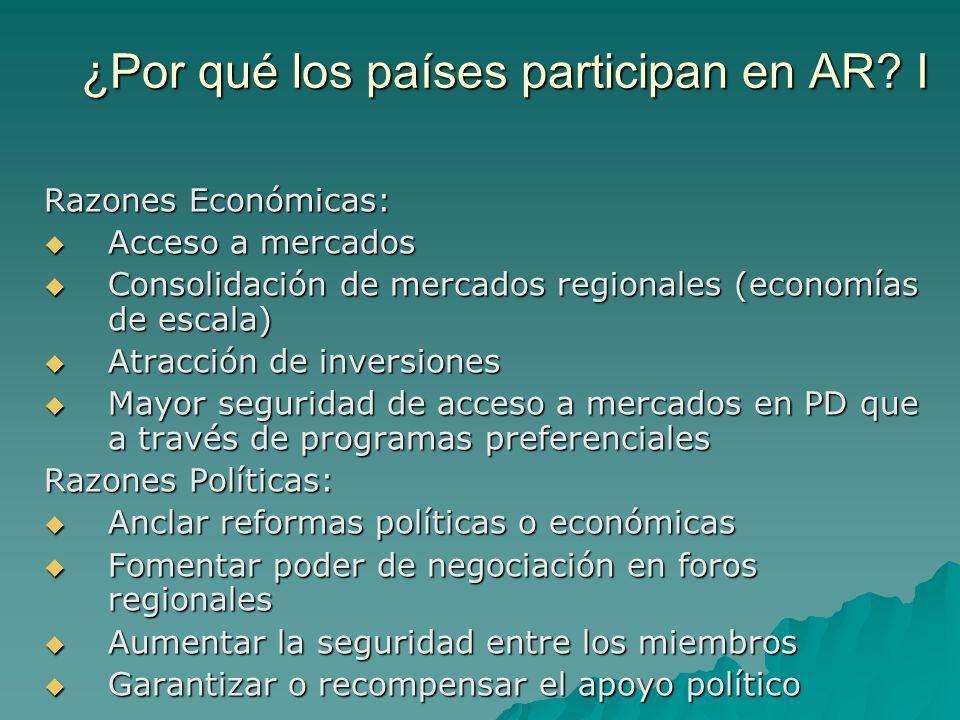 ¿Por qué los países participan en AR? I Razones Económicas: Acceso a mercados Acceso a mercados Consolidación de mercados regionales (economías de esc