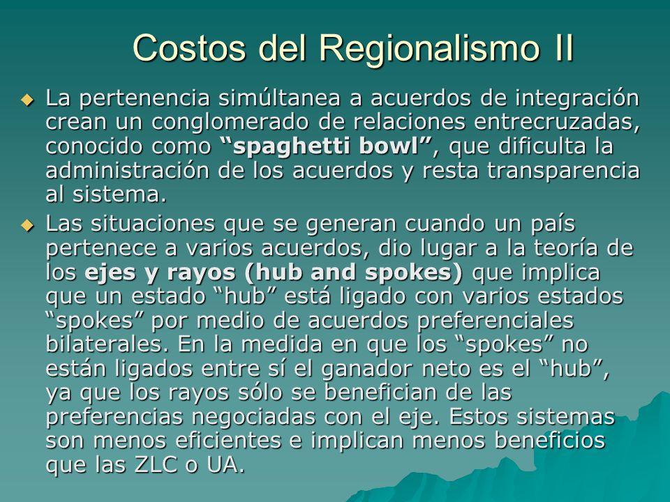 Costos del Regionalismo II La pertenencia simúltanea a acuerdos de integración crean un conglomerado de relaciones entrecruzadas, conocido como spaghe