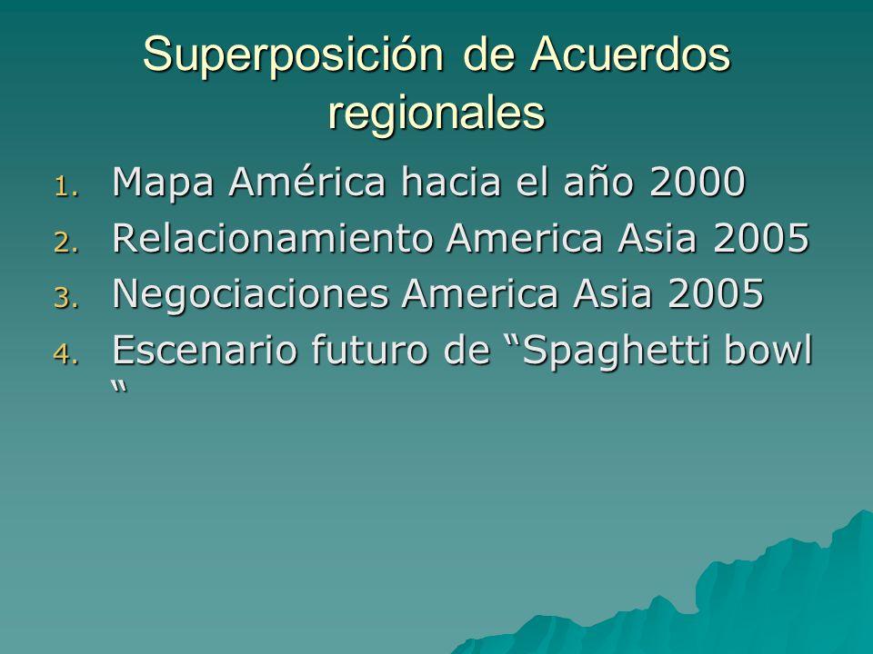 Superposición de Acuerdos regionales 1. Mapa América hacia el año 2000 2. Relacionamiento America Asia 2005 3. Negociaciones America Asia 2005 4. Esce