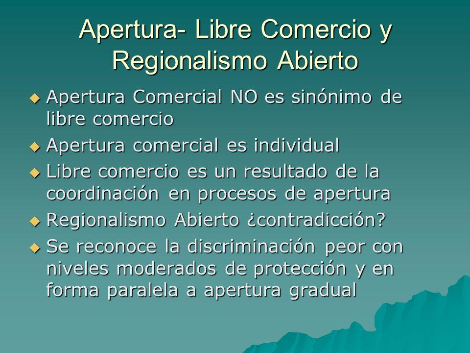 Apertura- Libre Comercio y Regionalismo Abierto Apertura Comercial NO es sinónimo de libre comercio Apertura Comercial NO es sinónimo de libre comerci