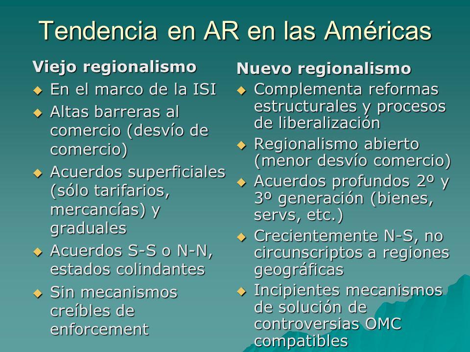 Tendencia en AR en las Américas Viejo regionalismo En el marco de la ISI En el marco de la ISI Altas barreras al comercio (desvío de comercio) Altas b