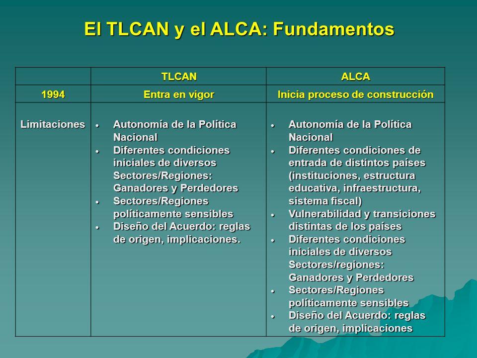 El TLCAN y el ALCA: Fundamentos TLCANALCA 1994 Entra en vigor Inicia proceso de construcción Limitaciones Autonomía de la Política Nacional Autonomía