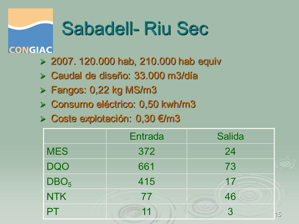 16 Sabadell Riu Sec.